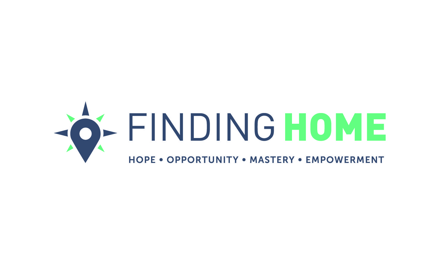 Finding HOME Financial Literacy Program